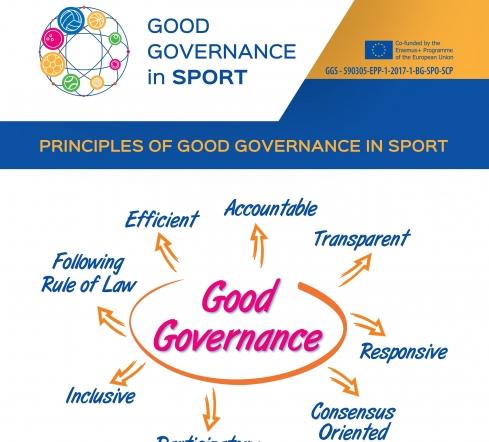 Aktualności GoodGovernanceSport